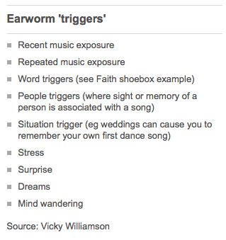 Image result for earworm effect