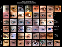 eye_colour_chart_by_delpigeon.jpg