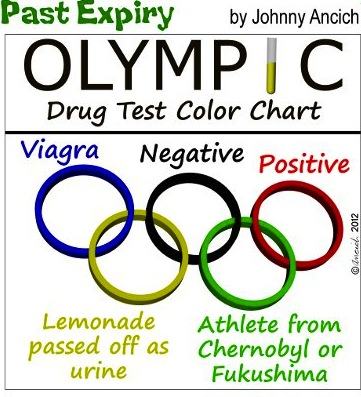 should student athletes be required to take drug tests A student athlete drug testing case drug testing student-athletes without all public assistance applicants should be required to take a mandatory drug test.
