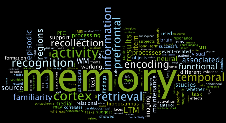 Editing Our Memories Siowfa13 Science In Our World Certainty And