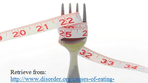 does media influence eating disorders essay Your browser does not currently recognize any of the video formats available  click here to visit our frequently asked questions about html5 video share.