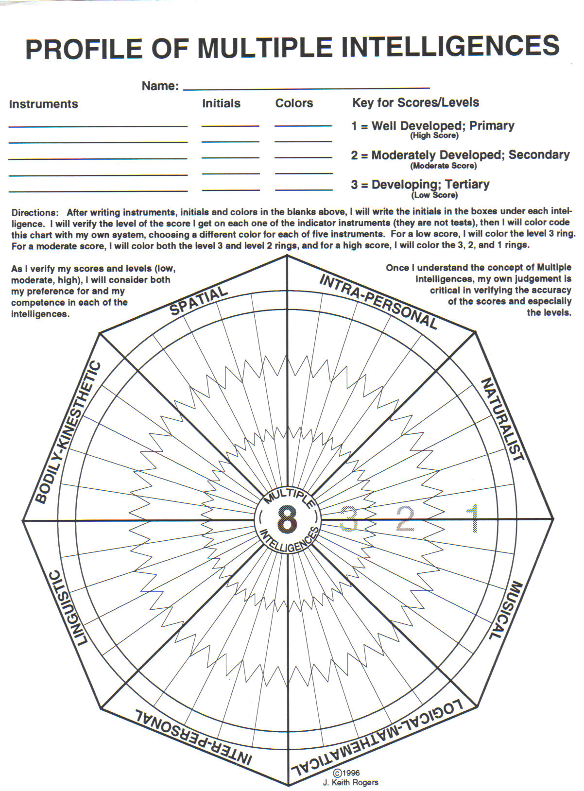 Multiple Intelligence Worksheet multiple intelligence resources – Multiple Intelligence Worksheet