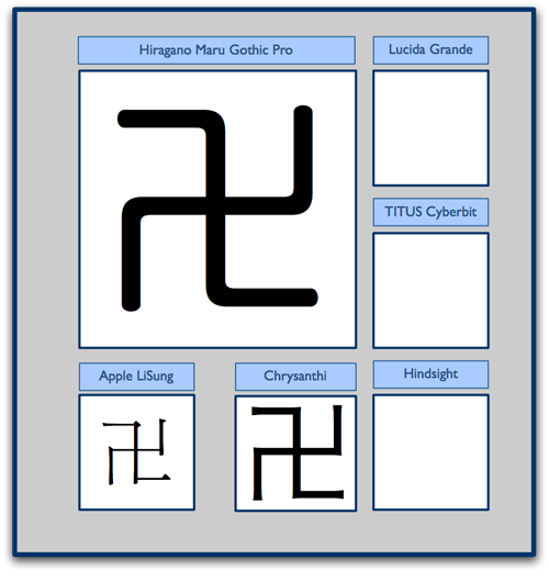 Curved Swastika and Chinese Stroke Unihan Swastika