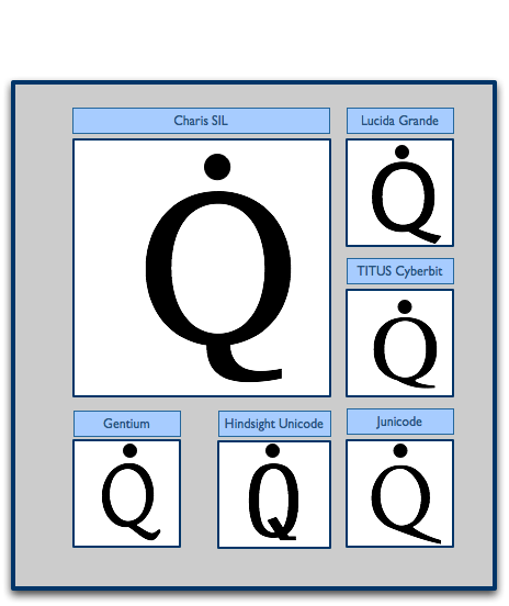 volumetric flow rate symbol. q with dot above in multiple fonts volumetric flow rate symbol w