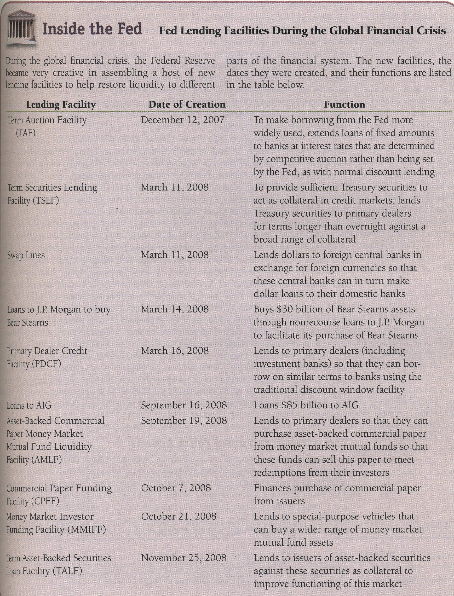 Buy essay online cheap bear stearns collapse timeline