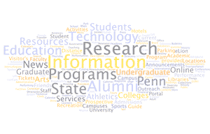 Word cloud accenting research, technology, and information.